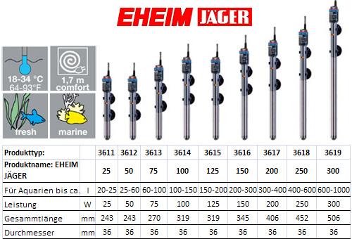 Эхейм Нагреватель Jager с терморегулятором, 8 вариантов мощности, Eheim