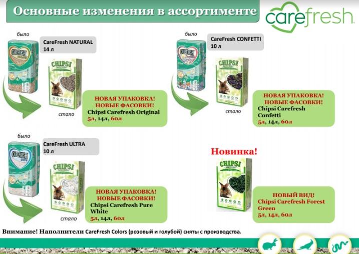 NEW Карефреш Наполнитель бумажный натуральный Original Chipsi для мелких животных, рептилий и птиц, в ассортименте, Carefresh